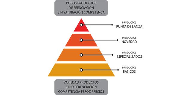 piramide-xopie