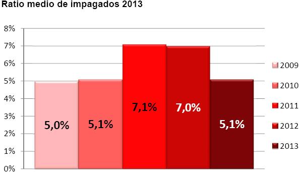 morosidad-ratios-pagos-pmcm