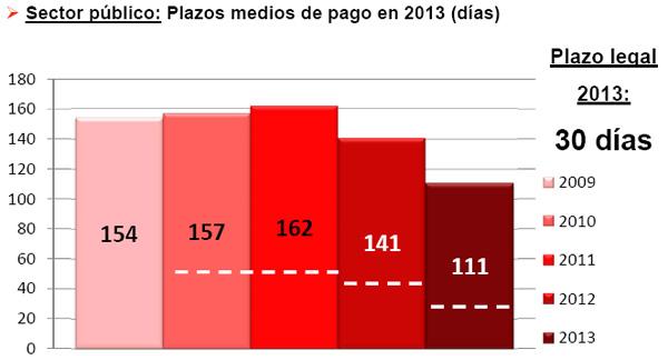 morosidad-sector-publico-pmcm