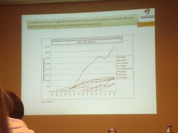 Jornada-Aeutransmer-grafico
