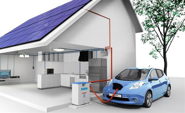 Nissan-emisiones