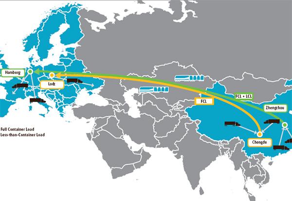 Grafico-UPS-ferrocarril-Europa-Asia