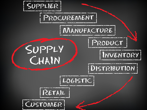 supply-chain-management-pizarra