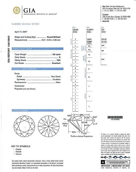 certificado gemologico, alianzas de compromiso