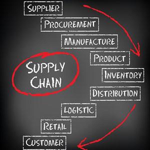 Supply Chain, perfil que más crecerá en logística durante 2017