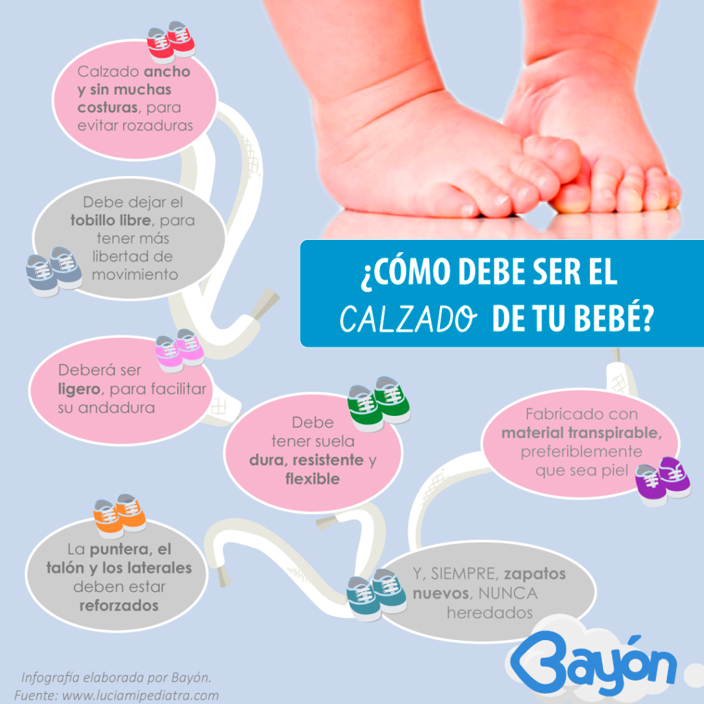 ropa bebé online