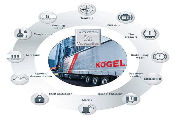 Kögel lanza nuevo módulo de conectividad para vehículos