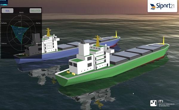 Inteligencia Artificial y Big Data favorecen predicción de movimientos en barcos atracados