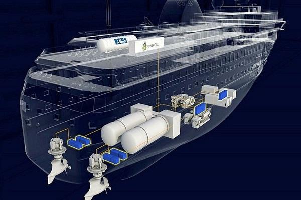 El hidrógeno se hace a la mar con cero emisiones