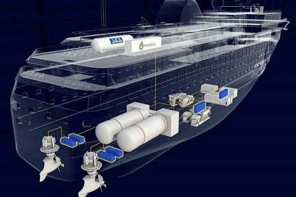 Havyard ferry electrico