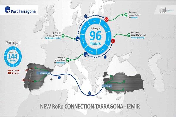 El Puerto de Tarragona podría mover 2000 UTIs en conexión ro-ro con Turquía