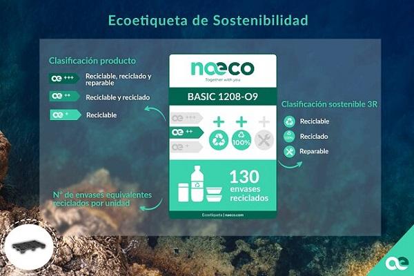 Naeco lanza nueva ecoetiqueta de sostenibilidad para sus productos